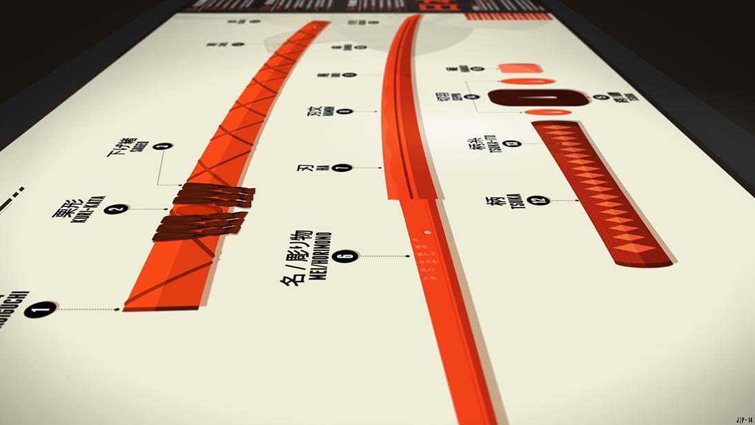 Samurai Sword Infographic